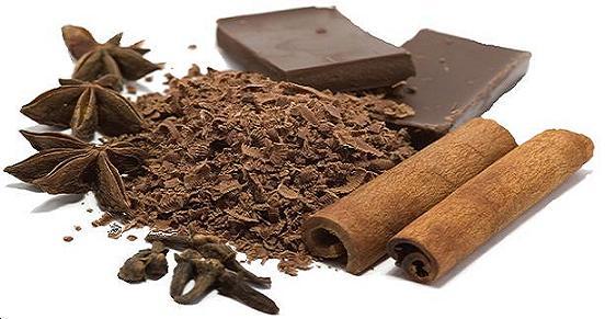 Cafea si Cacao bio